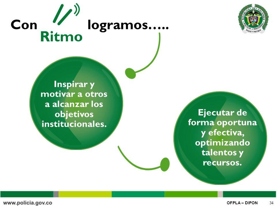 Inspirar y motivar a otros a alcanzar los objetivos institucionales.