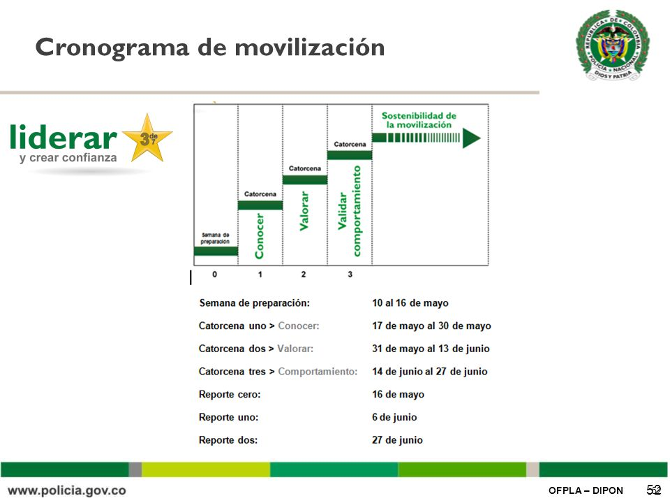 Cronograma de movilización
