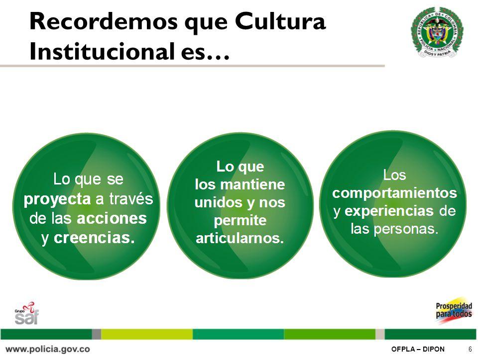 Recordemos que Cultura Institucional es…