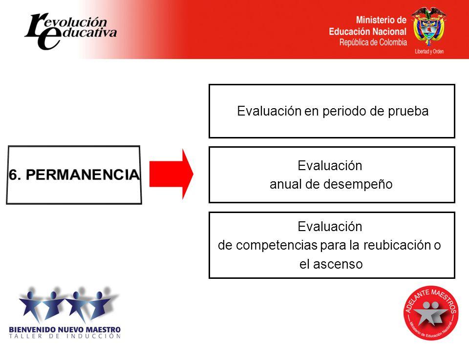 6. PERMANENCIA Evaluación en periodo de prueba Evaluación