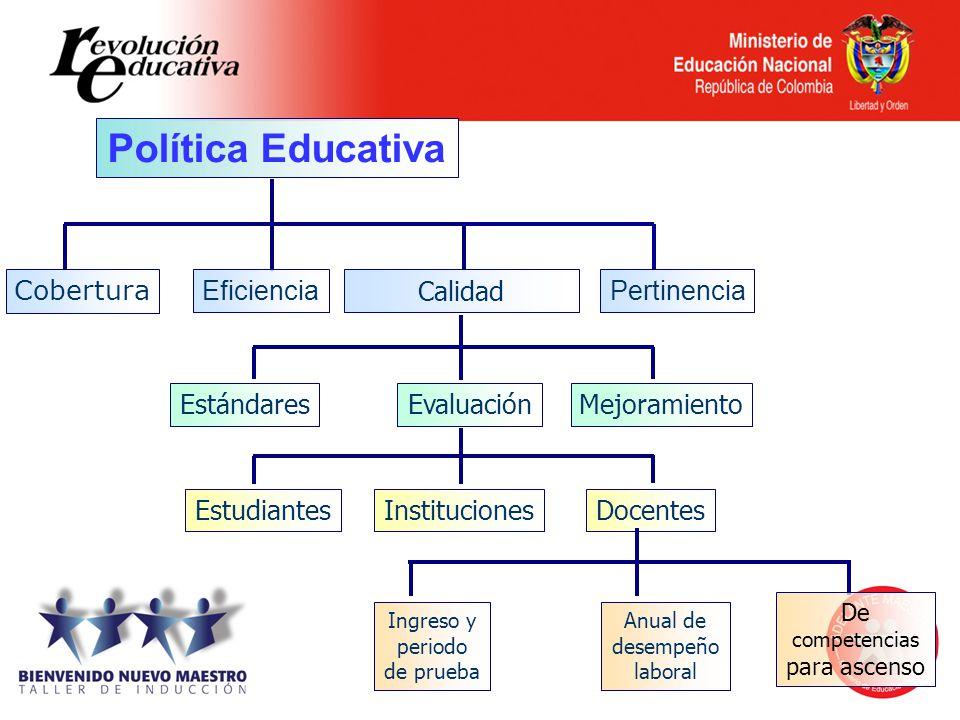 Política Educativa Cobertura Eficiencia Calidad Pertinencia Estándares