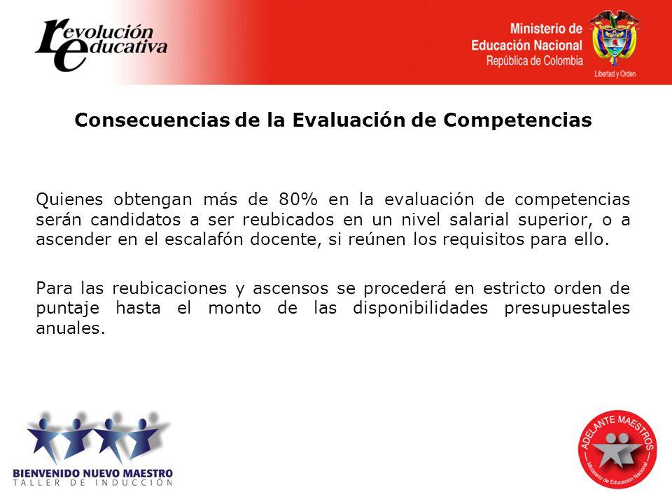 Consecuencias de la Evaluación de Competencias