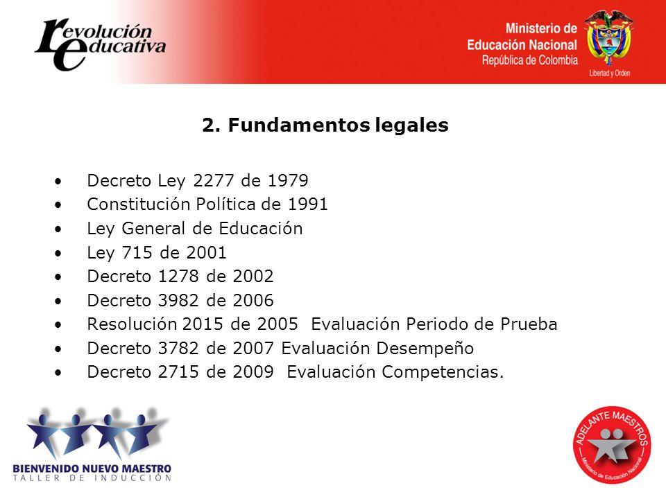 2. Fundamentos legales Decreto Ley 2277 de 1979