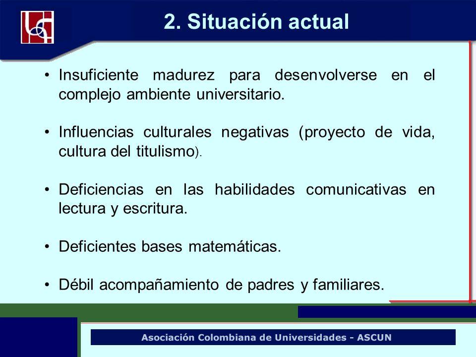 2. Situación actual Insuficiente madurez para desenvolverse en el complejo ambiente universitario.