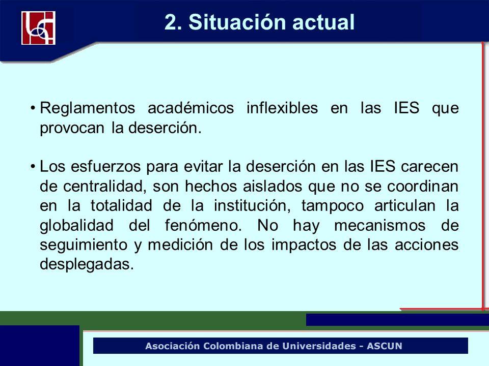 2. Situación actual Reglamentos académicos inflexibles en las IES que provocan la deserción.