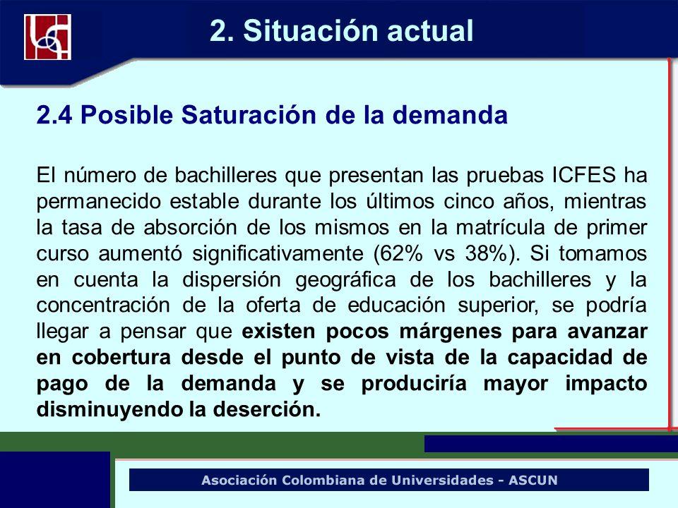 2. Situación actual 2.4 Posible Saturación de la demanda