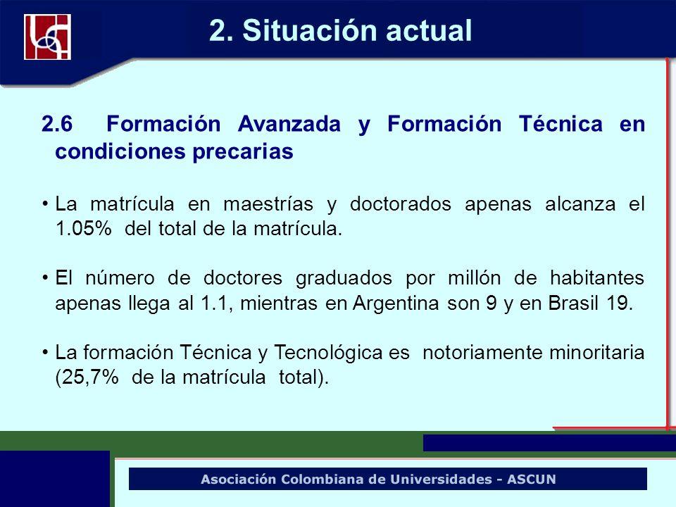 2. Situación actual 2.6 Formación Avanzada y Formación Técnica en condiciones precarias.