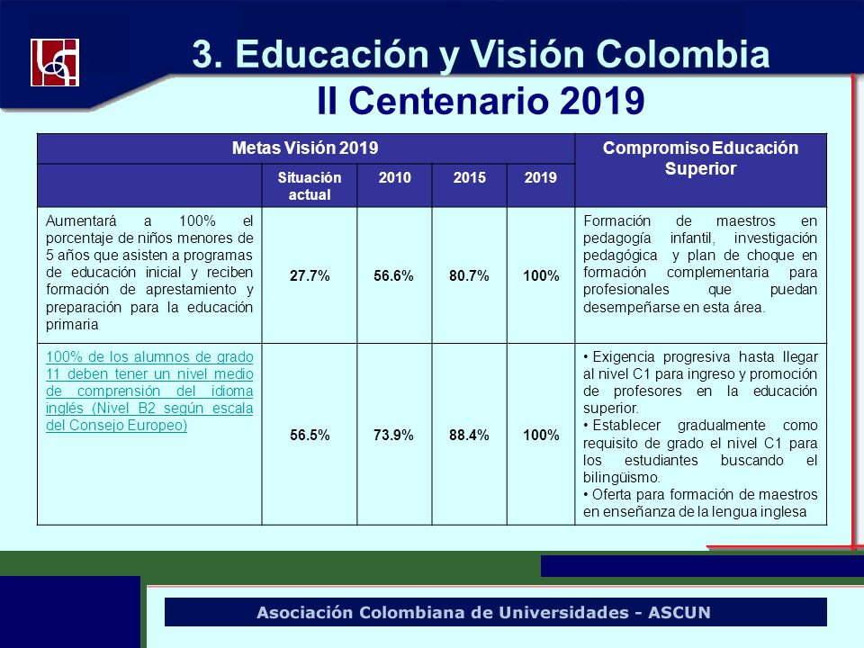 Educación y Visión Colombia Compromiso Educación Superior
