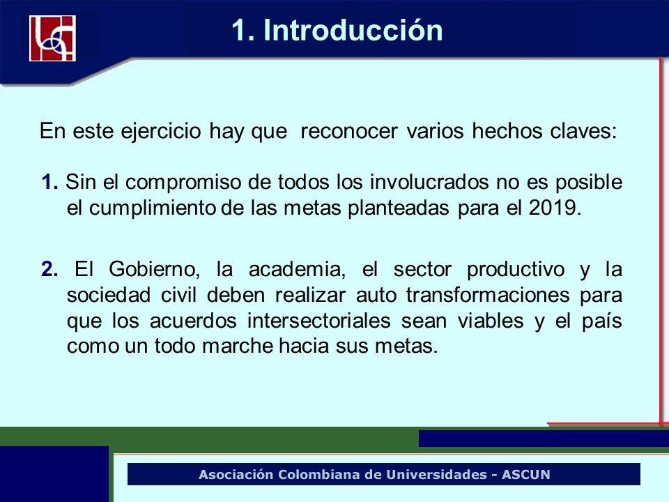 1. Introducción En este ejercicio hay que reconocer varios hechos claves: