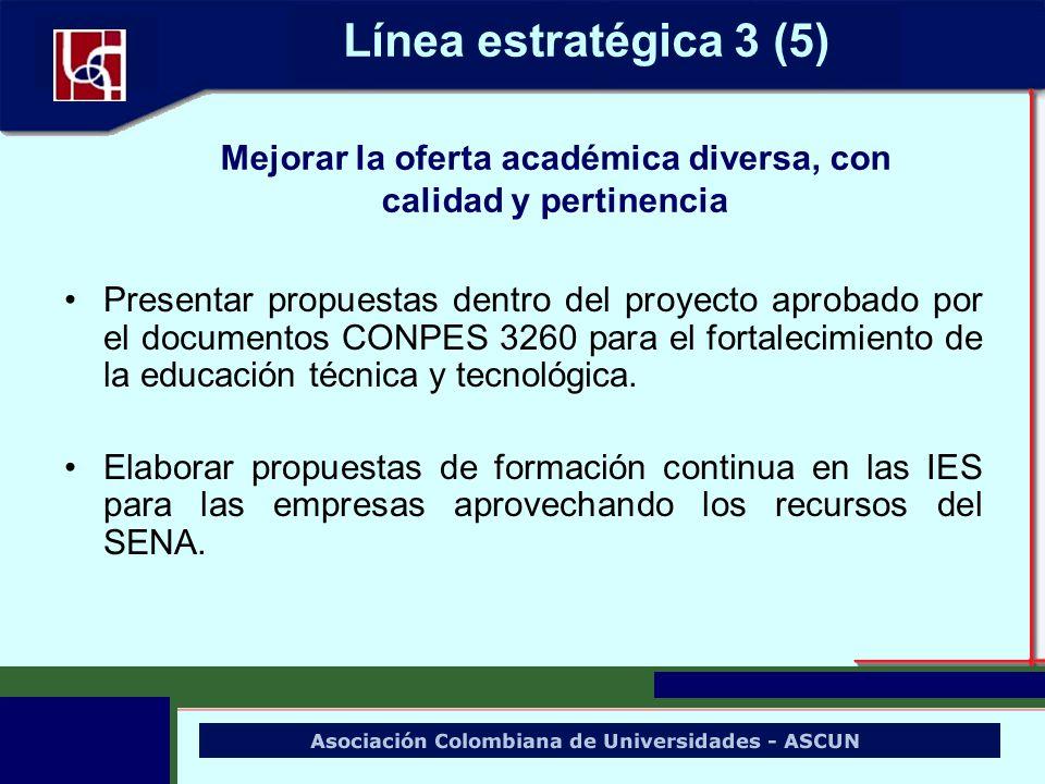 Mejorar la oferta académica diversa, con calidad y pertinencia