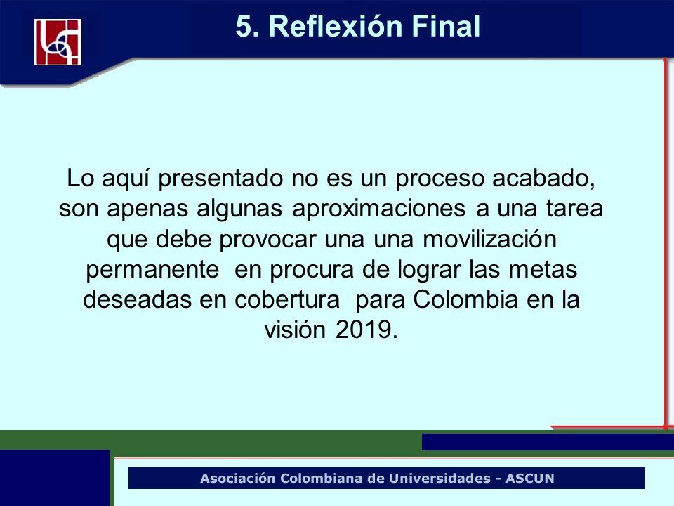 5. Reflexión Final