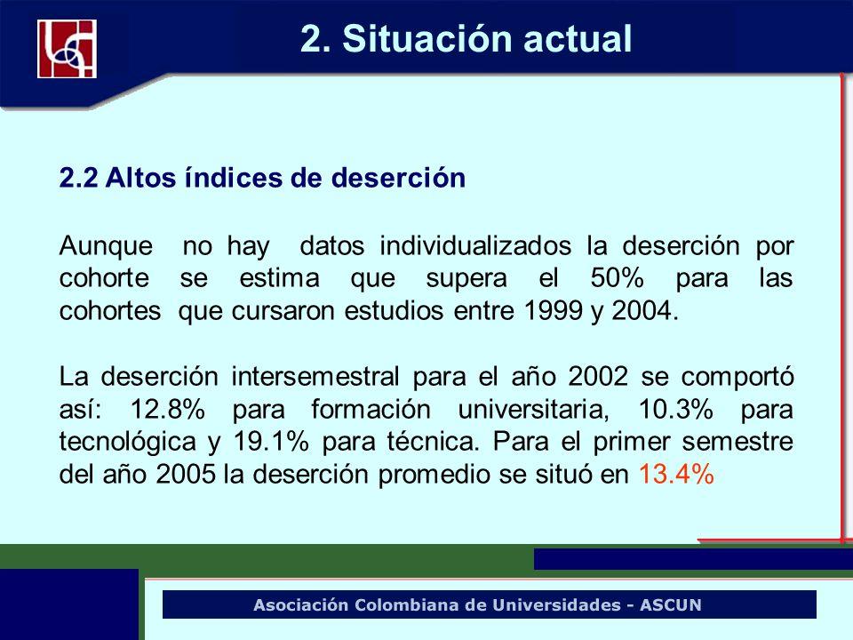 2. Situación actual 2.2 Altos índices de deserción