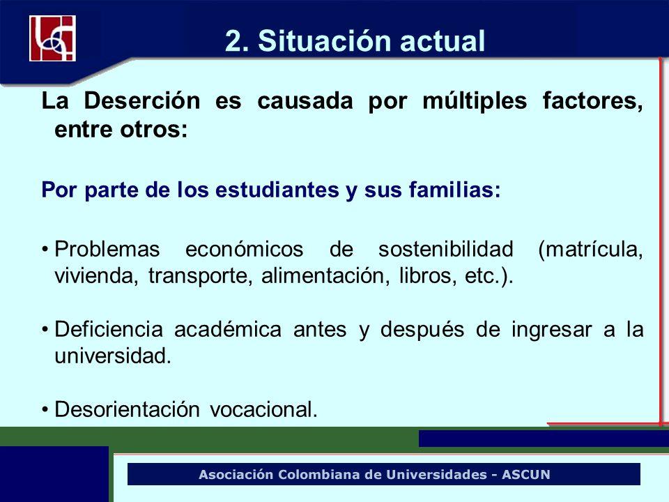 2. Situación actual La Deserción es causada por múltiples factores, entre otros: Por parte de los estudiantes y sus familias: