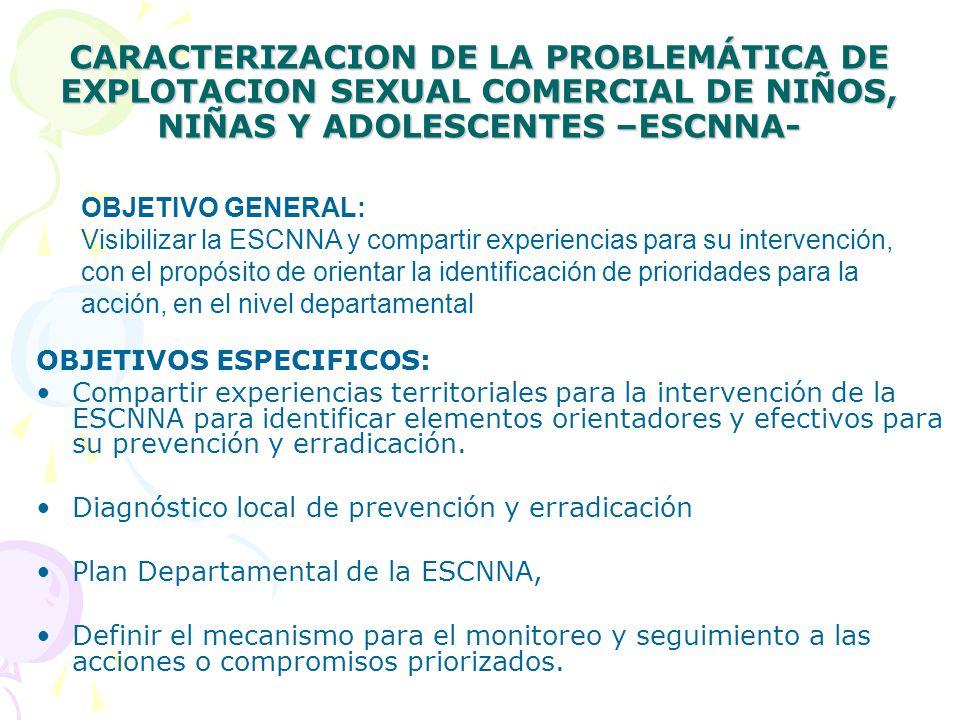CARACTERIZACION DE LA PROBLEMÁTICA DE EXPLOTACION SEXUAL COMERCIAL DE NIÑOS, NIÑAS Y ADOLESCENTES –ESCNNA-