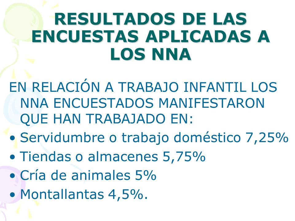 RESULTADOS DE LAS ENCUESTAS APLICADAS A LOS NNA