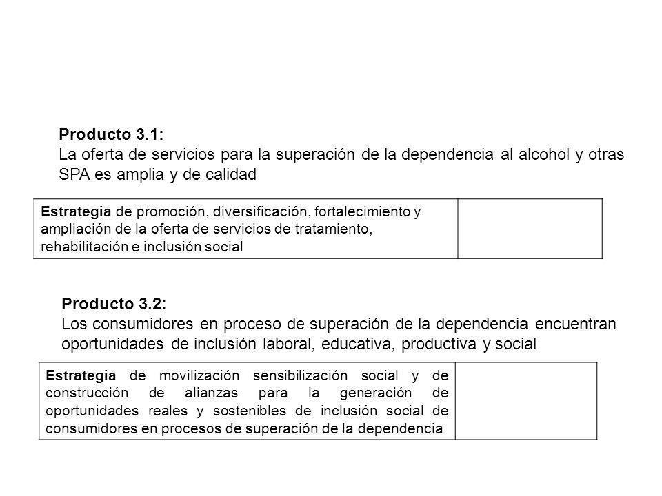 Producto 3.1: La oferta de servicios para la superación de la dependencia al alcohol y otras SPA es amplia y de calidad.