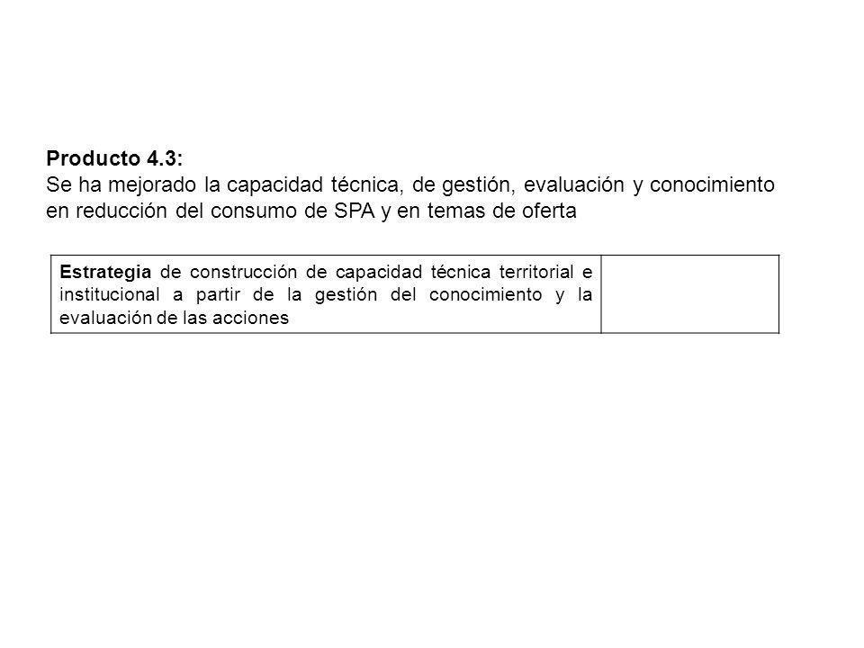 Producto 4.3: Se ha mejorado la capacidad técnica, de gestión, evaluación y conocimiento en reducción del consumo de SPA y en temas de oferta.