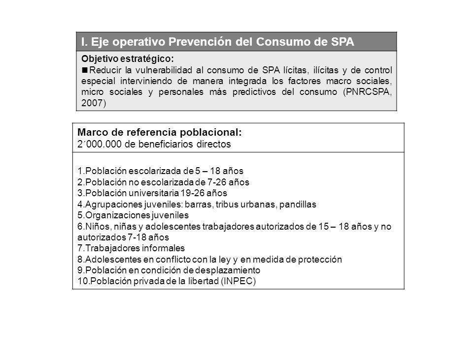 I. Eje operativo Prevención del Consumo de SPA