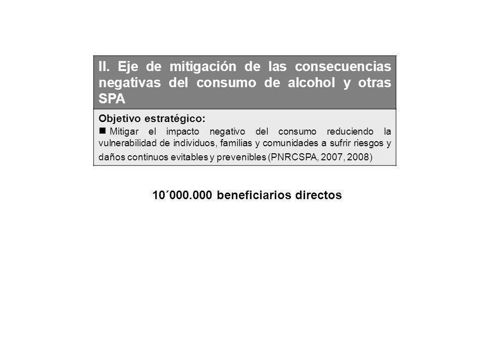 II. Eje de mitigación de las consecuencias negativas del consumo de alcohol y otras SPA