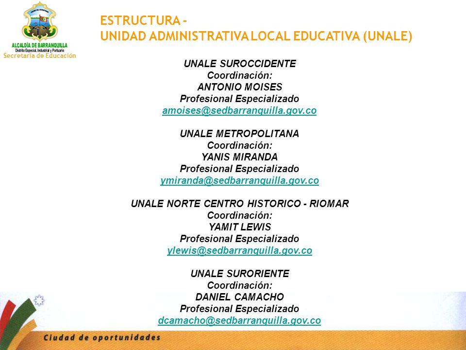 Profesional Especializado UNALE NORTE CENTRO HISTORICO - RIOMAR