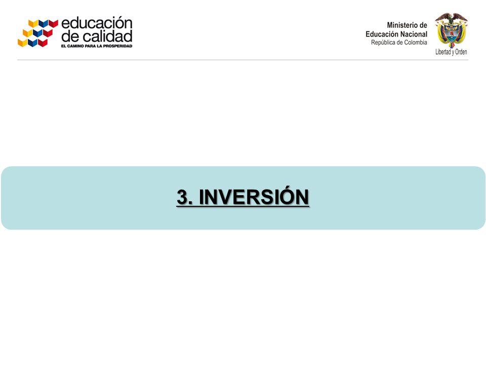 3. INVERSIÓN