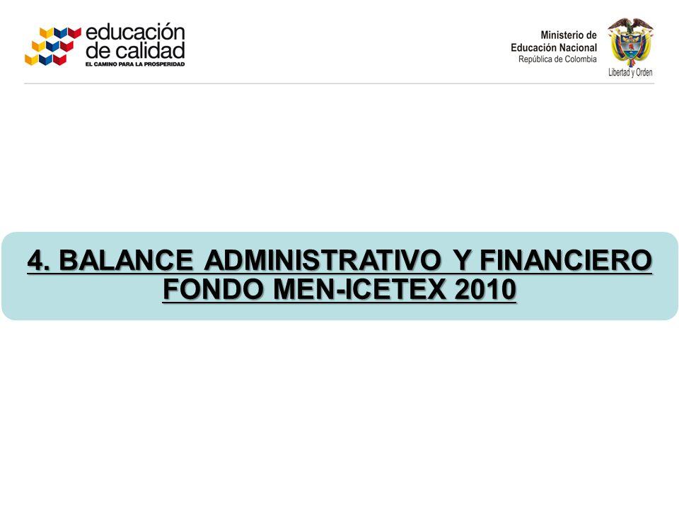 4. BALANCE ADMINISTRATIVO Y FINANCIERO FONDO MEN-ICETEX 2010