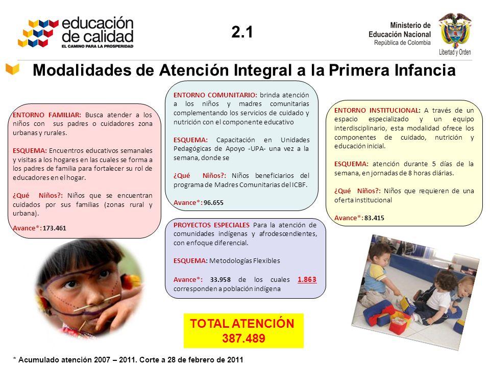 Modalidades de Atención Integral a la Primera Infancia