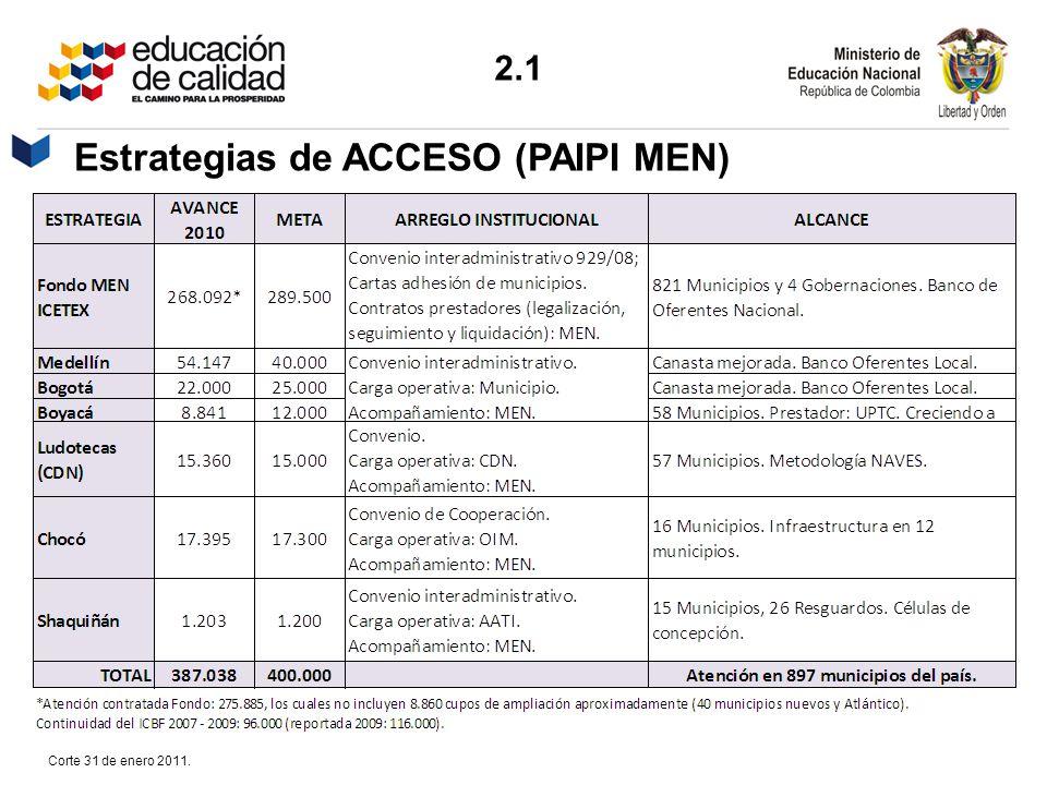 Estrategias de ACCESO (PAIPI MEN)