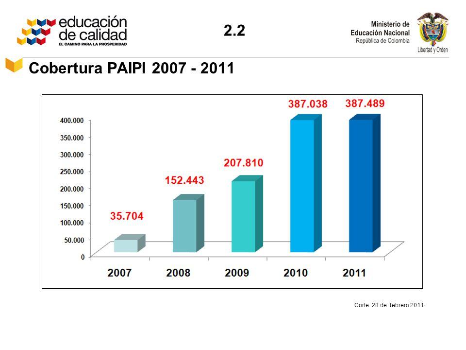 2.2 Cobertura PAIPI 2007 - 2011 Falta boyacà Corte 28 de febrero 2011.
