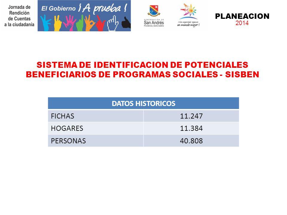 PLANEACION 2014. SISTEMA DE IDENTIFICACION DE POTENCIALES BENEFICIARIOS DE PROGRAMAS SOCIALES - SISBEN.