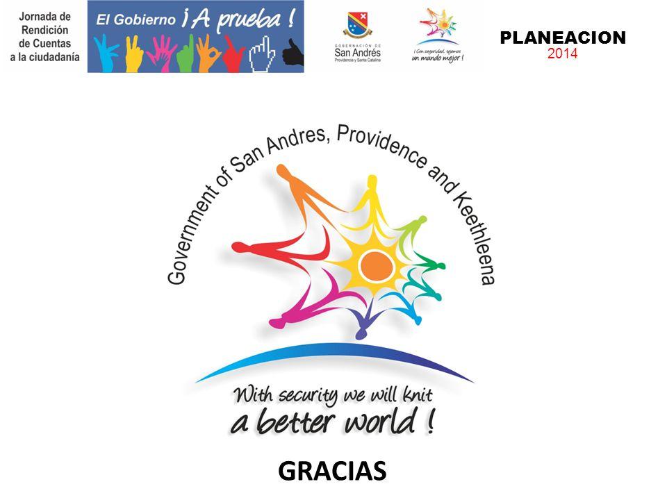 PLANEACION 2014 GRACIAS