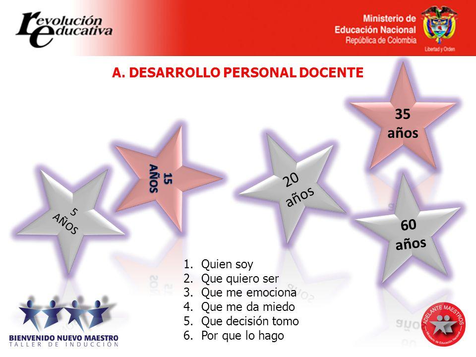 A. DESARROLLO PERSONAL DOCENTE