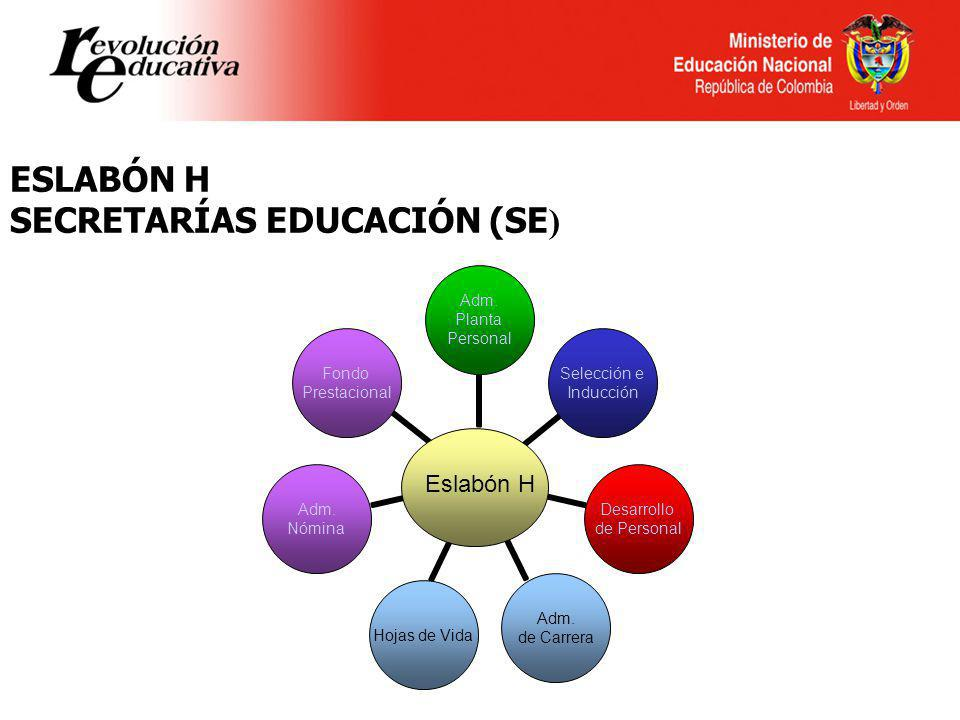 ESLABÓN H SECRETARÍAS EDUCACIÓN (SE)