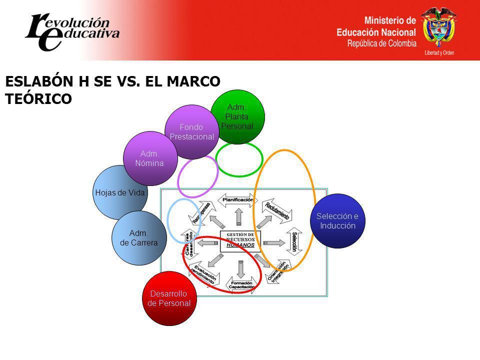 ESLABÓN H SE VS. EL MARCO TEÓRICO