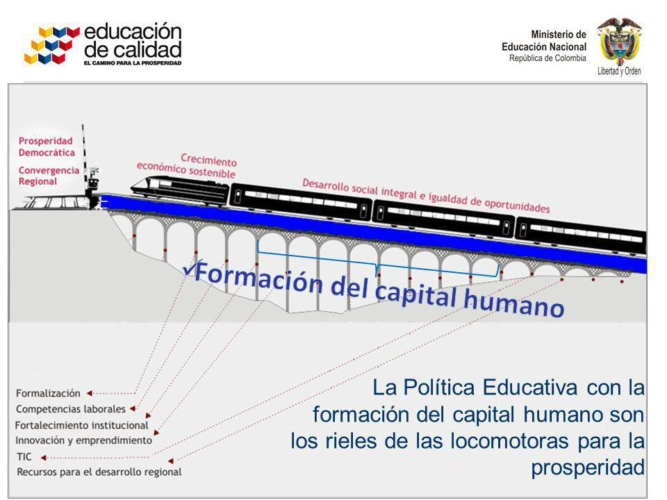 Formación del capital humano