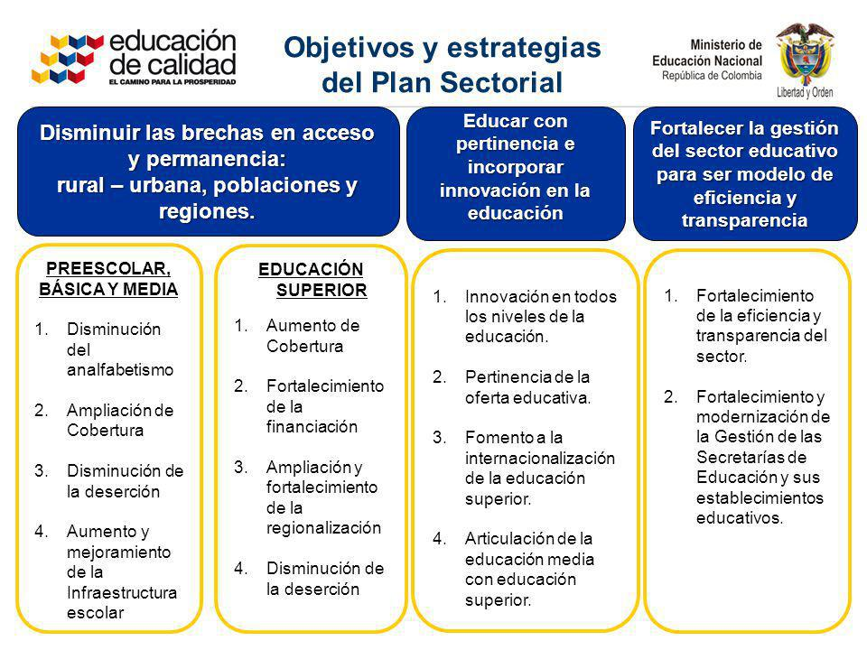 Objetivos y estrategias del Plan Sectorial
