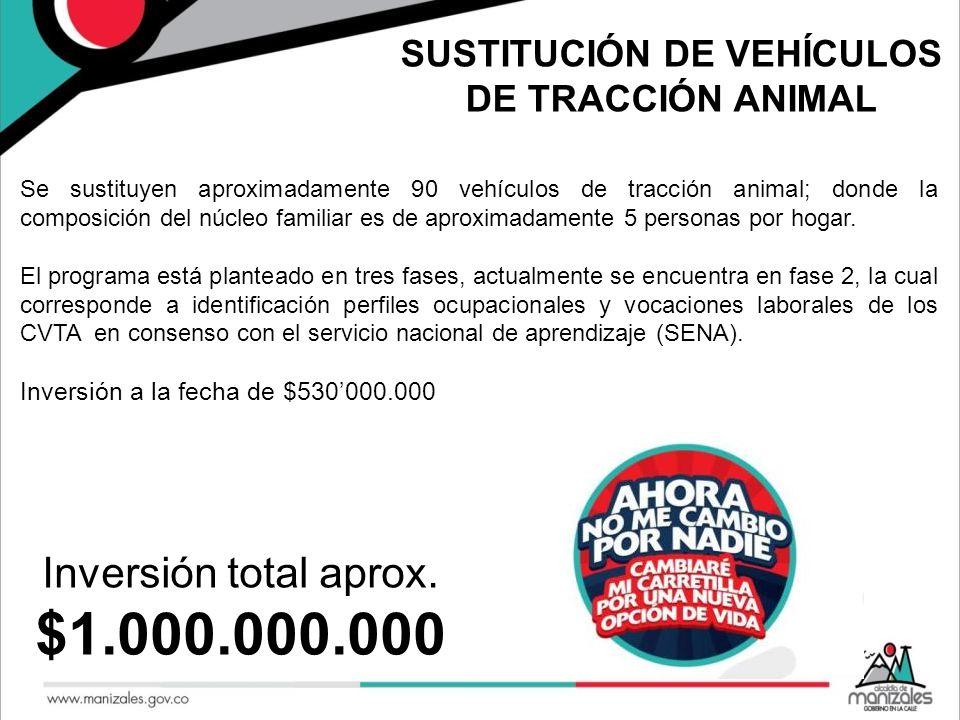 SUSTITUCIÓN DE VEHÍCULOS DE TRACCIÓN ANIMAL