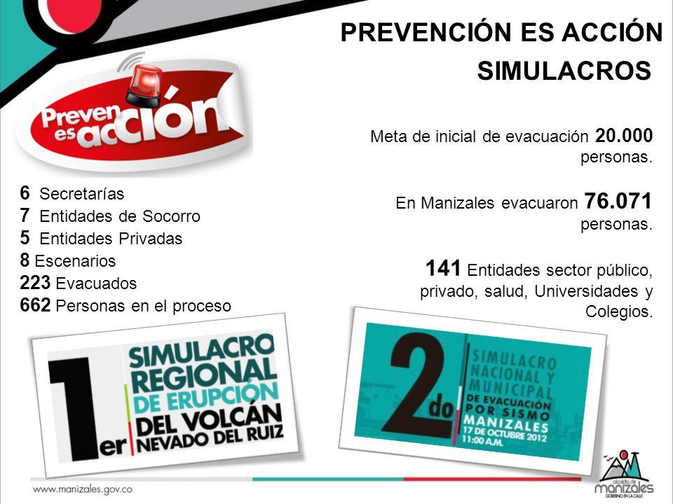 PREVENCIÓN ES ACCIÓN SIMULACROS 141 Entidades sector público,