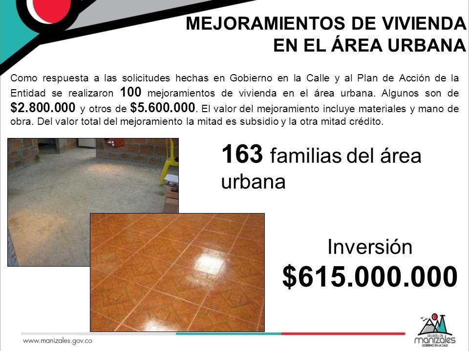 $615.000.000 163 familias del área urbana Inversión