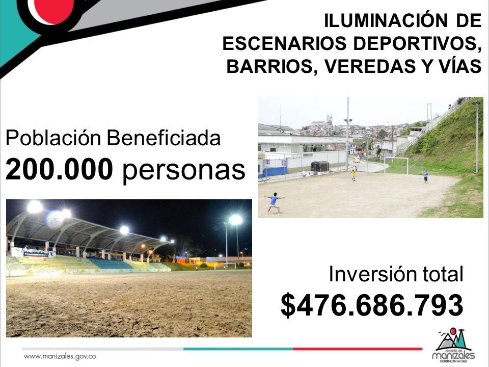 200.000 personas $476.686.793 Población Beneficiada Inversión total
