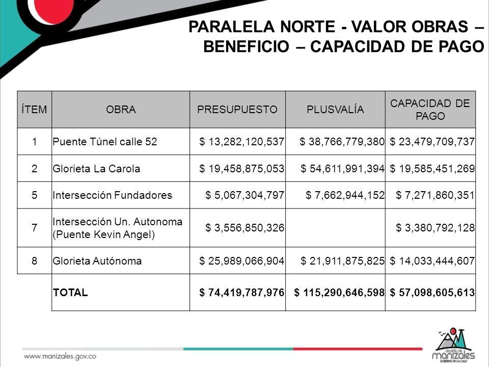 PARALELA NORTE - VALOR OBRAS – BENEFICIO – CAPACIDAD DE PAGO