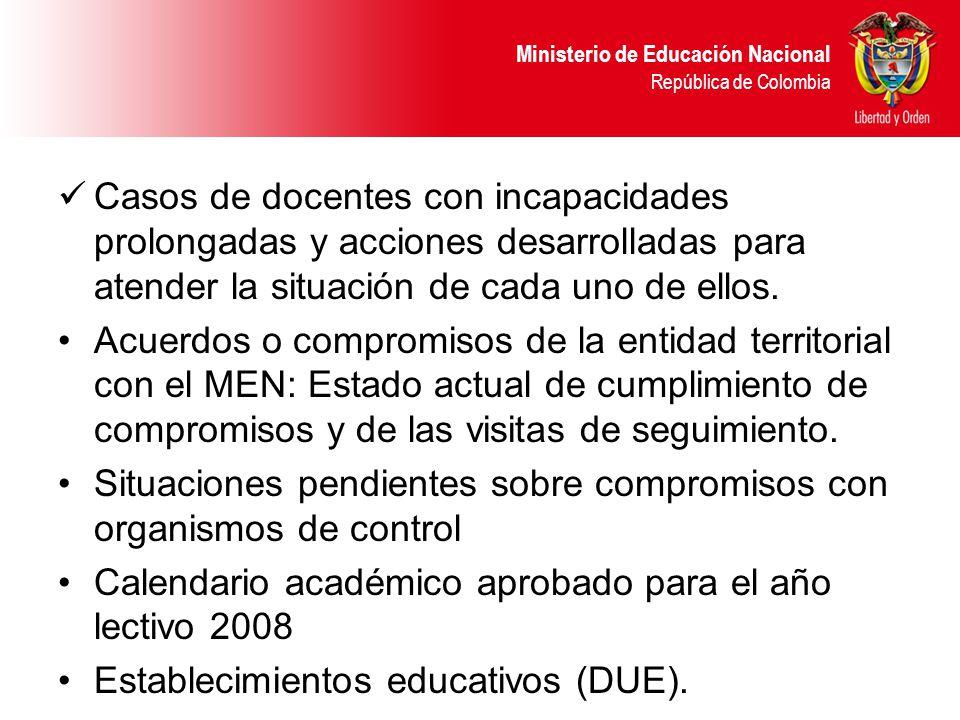 Casos de docentes con incapacidades prolongadas y acciones desarrolladas para atender la situación de cada uno de ellos.
