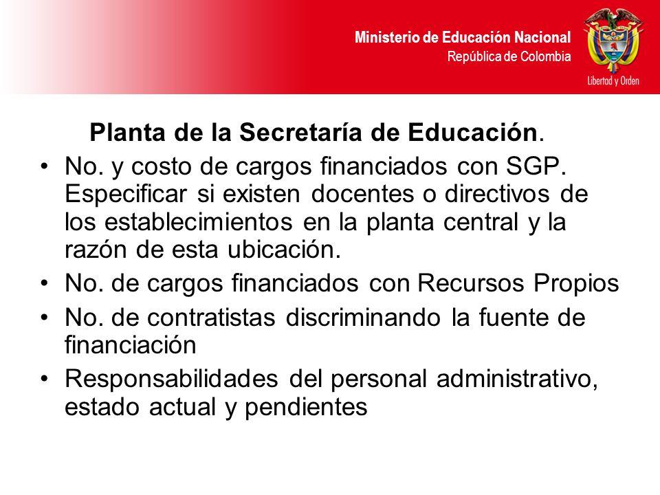 Planta de la Secretaría de Educación.