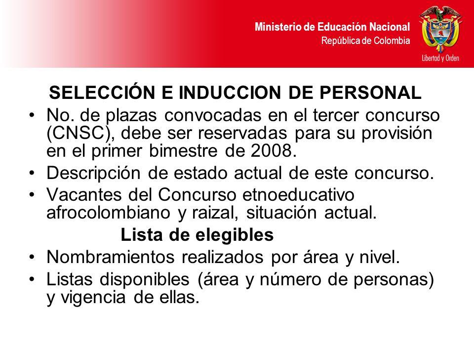 SELECCIÓN E INDUCCION DE PERSONAL