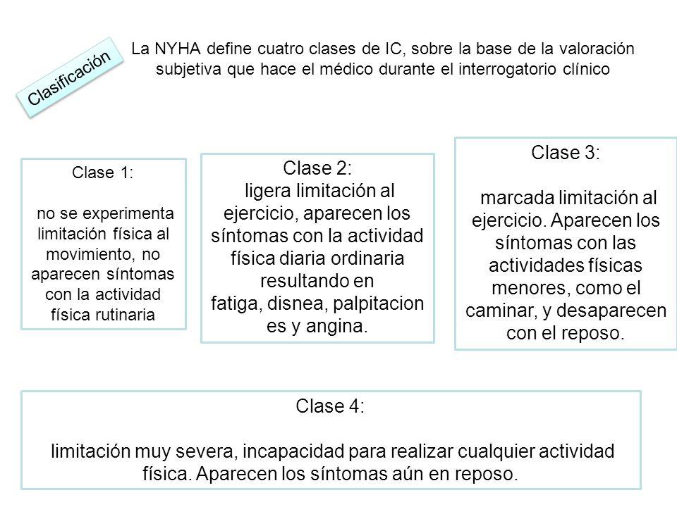 La NYHA define cuatro clases de IC, sobre la base de la valoración subjetiva que hace el médico durante el interrogatorio clínico