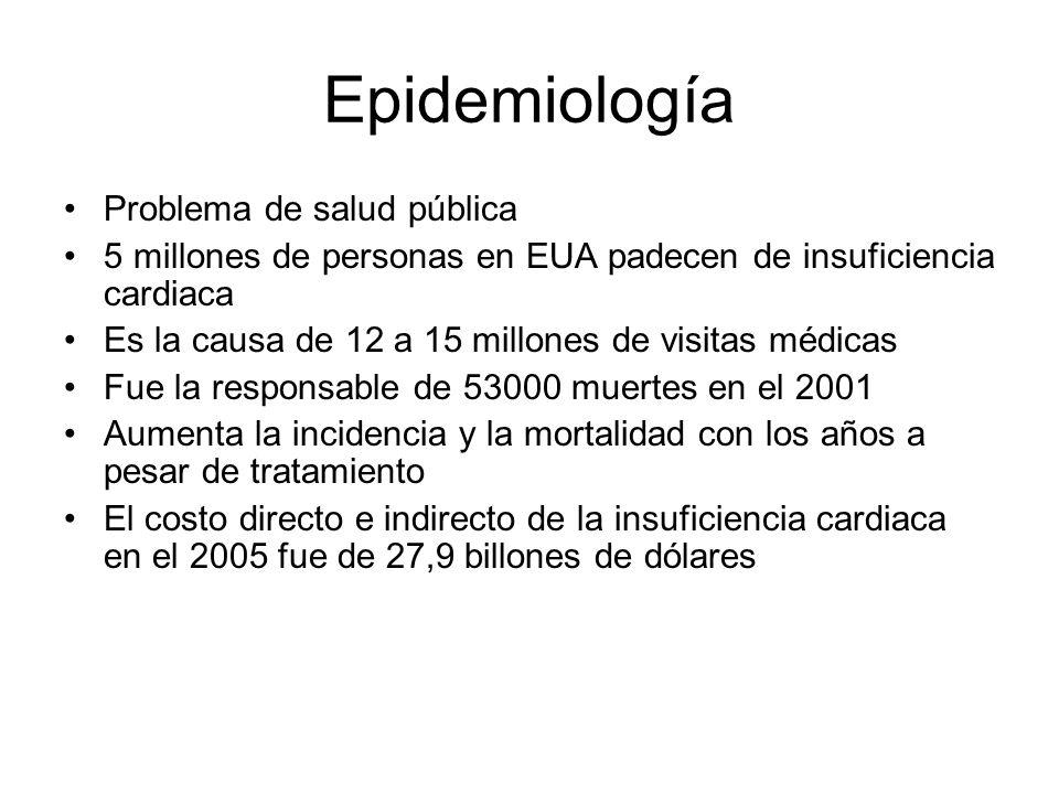 Epidemiología Problema de salud pública