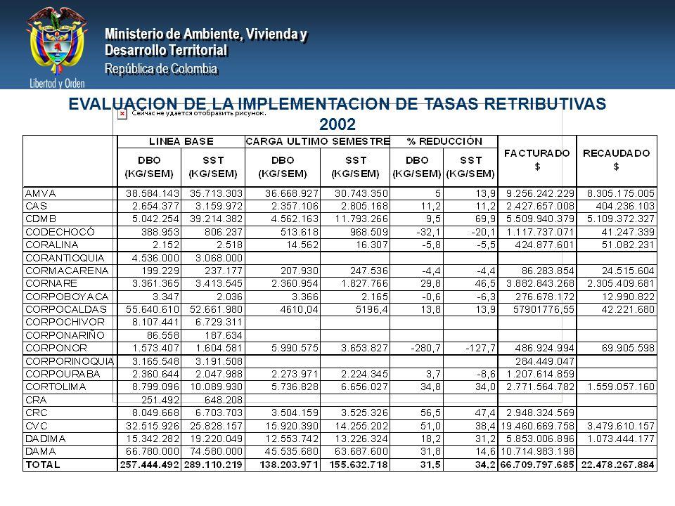 EVALUACION DE LA IMPLEMENTACION DE TASAS RETRIBUTIVAS 2002