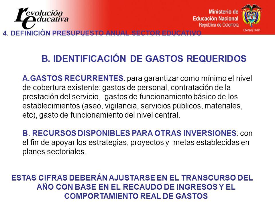 B. IDENTIFICACIÓN DE GASTOS REQUERIDOS