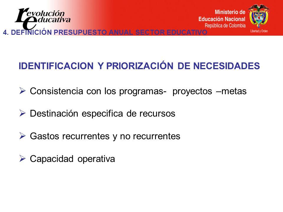 IDENTIFICACION Y PRIORIZACIÓN DE NECESIDADES