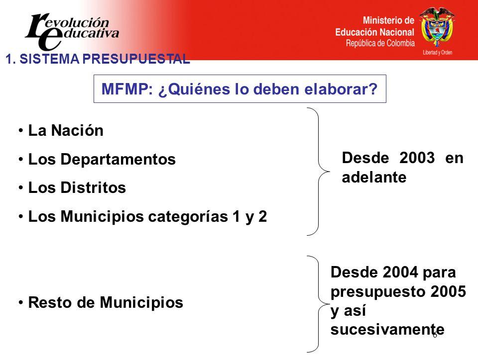 MFMP: ¿Quiénes lo deben elaborar